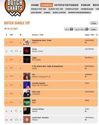 Dutch Charts Top 100