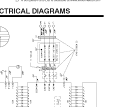 xl 200 wiring diagram wiring diagram and schematic razor manuals