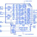 chevrolet california iroc 1989 fuse box block circuit breaker chevrolet silverado 1991 fuse box block circuit breaker diagram