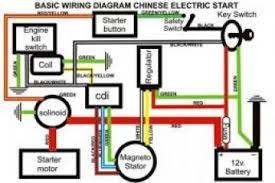 wiring diagram chinese 150cc atv wiring diagram chinese 150cc chinese atv wiring diagram 110 at Taotao 150 Atv Wiring Diagram