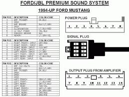 97 explorer wiring diagram cd changer in amazing 1993 ford 97 Ford Explorer Stereo Wiring Diagram explorer radio ford car radio stereo audio wiring diagram autoradio connector fair 1993 ford 1997 ford explorer stereo wiring diagram