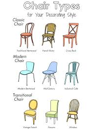 dining room chairs styles types of dining room furniture dining room chair styles dining room chair