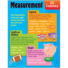 Measurement U S Customary Learning Chart