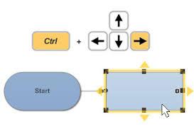 Flow Charting Tools Easy Flowchart Maker Free Online Flow Chart Creator Software