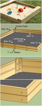 diy free sandbox plans and step by step instructions