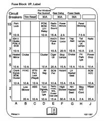 2003 buick century fuse box diagram wiring diagram \u2022 1999 buick century fuse box diagram buick century fuse box diagram where are the fuses for regal fixya rh tilialinden com 2003