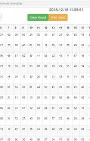 Ghaziabad Chart 2018 Disawar Gali Ghaziabad Faridabad Result Chart Satta
