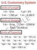 Customary Weight Chart Customary Unit Of Weight Conversion Chart Worksheets