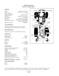 wiring diagram for allis chalmers c the wiring diagram basic lawn tractor wiring diagram nilza wiring diagram