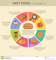 Junk Food Chart Fast Food Infographic Stock Vector Illustration Of