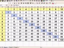 Microsoft Excel Instant Multiplication Table Ms Excel Tutorial