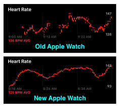 How To Fix Apple Watch Heart Rate Monitor Not Working