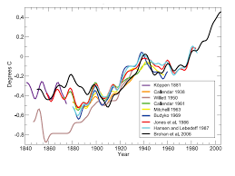 Japan Climate Chart Urban Heat Island In Japan The Science Of Doom