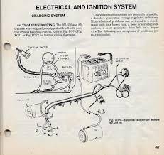 Ford Voltage Regulator To Generator Wiring Diagram Voltage Regulator Schematic