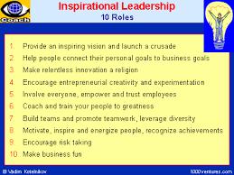Motivate Leadership Inspirational Leadership Leading Innovation Encourage