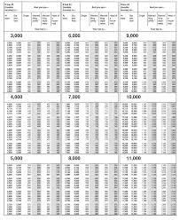 form 1040 tax table