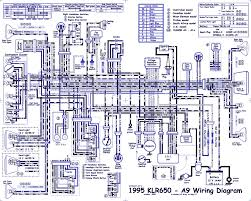 camaro wiring electrical information noticeable 1974 chevy truck car fuse types at Bussmann Fuse Box Autozone