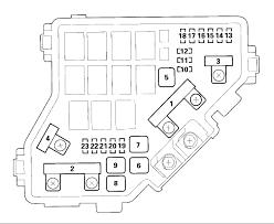 1993 honda civic ex fuse box diagram 1993 civic lx fuse diagram wiring diagram