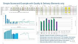 Supplier Scorecard Example Maximizing Use Of Your Supplier Scorecard Omtec 2018