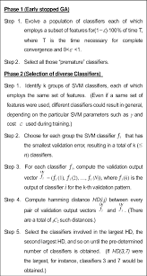 A Necessary Feature Of Pattern Is Amazing Proposed Feature Selection EnsembleFSE Procedure Download