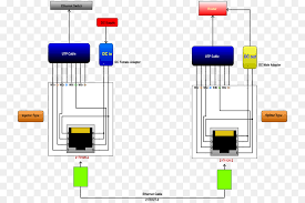 circuit diagram power over ethernet schematic others png diagram power over ethernet schematic electronic component angle png