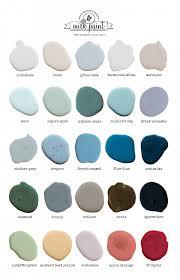 5 Chalk Paint Brands Palettes
