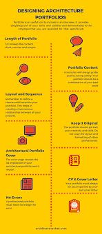 Work Portfolio How To Design An Architecture Portfolio For Job Interview