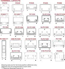 Battery Group Size Chart Inspirational Auto Battery Size