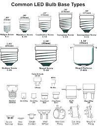 light bulb socket types lamp base sizes full image for candelabra us b