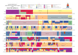 Wimax Frequency Band Chart A Look At Spectrum Management Policies For The Efficient Use