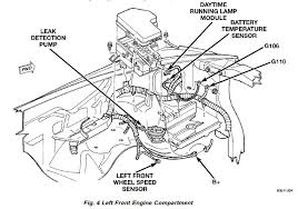 2004 dodge dakota trailer wiring diagram wiring diagram wiring diagram for 2001 dodge ram 2500 the