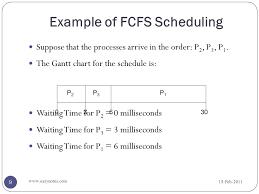 Scheduling Algorithms Ppt Video Online Download