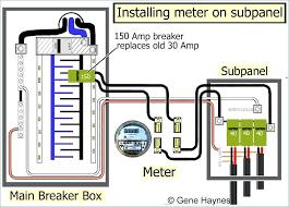 3 phase sub panel zakirprofitsystem club 3 phase panel wiring diagram at 3 Phase Panel Wiring Diagram