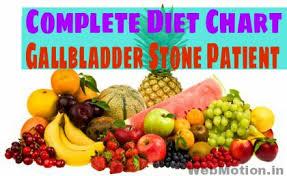 Complete Diet Chart Food List After Gallbladder Removal