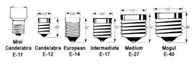 Light Bulb Socket Types Chart Decorative Halogen Bulb Base