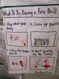 Procedural Writing Anchor Chart Kindergarten