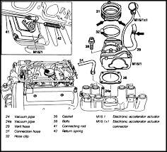 yet another asr problem 94 s500 diagram of m119 engine eta