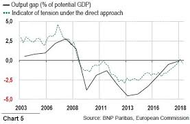 E4 Pay Chart 2011 Italys Economic Weakness Causes And Consequences
