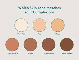 Skin Shades Chart How To Determine Your Skin Tone Before Buying Face Products