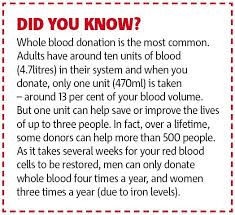 did you know jpg post i wrote in about the importance of blood donation
