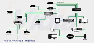 poe injector circuit diagram images diagram power image about wiring diagram and further volvo