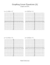 small size algebra linear equations worksheets solving word problems worksheet free for 3rd grade