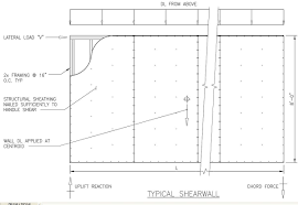 Small Picture Shear wall Wikipedia