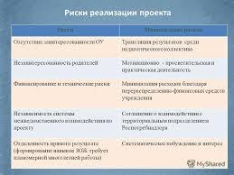 Ответы ru Сообщение на тему Я патриот Очень срочно  Опасности риски реферат