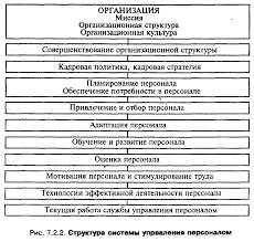 Реферат Качественные характеристики персонала в организации  Качественные характеристики персонала в организации 1 2 Кадровая политика