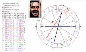 Robert Pattinson Birth Chart Art Astrology Astrology Chart Jack Nicholson