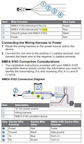 nmea 0183 wiring solidfonts need help wiring new vhf to nema 0183 the hull truth boating