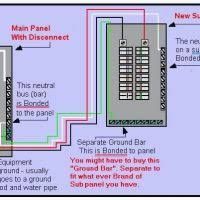 sub panel wiring diagram best of wiring diagram for garage lighting related post