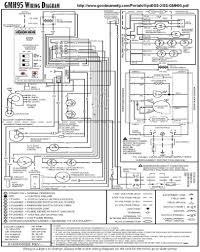 goodman furnace with gas furnace wiring diagrams