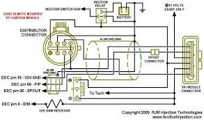 ford ignition module wiring diagram wiring diagram and hernes 1975 ford ignition switch wiring diagram jodebal